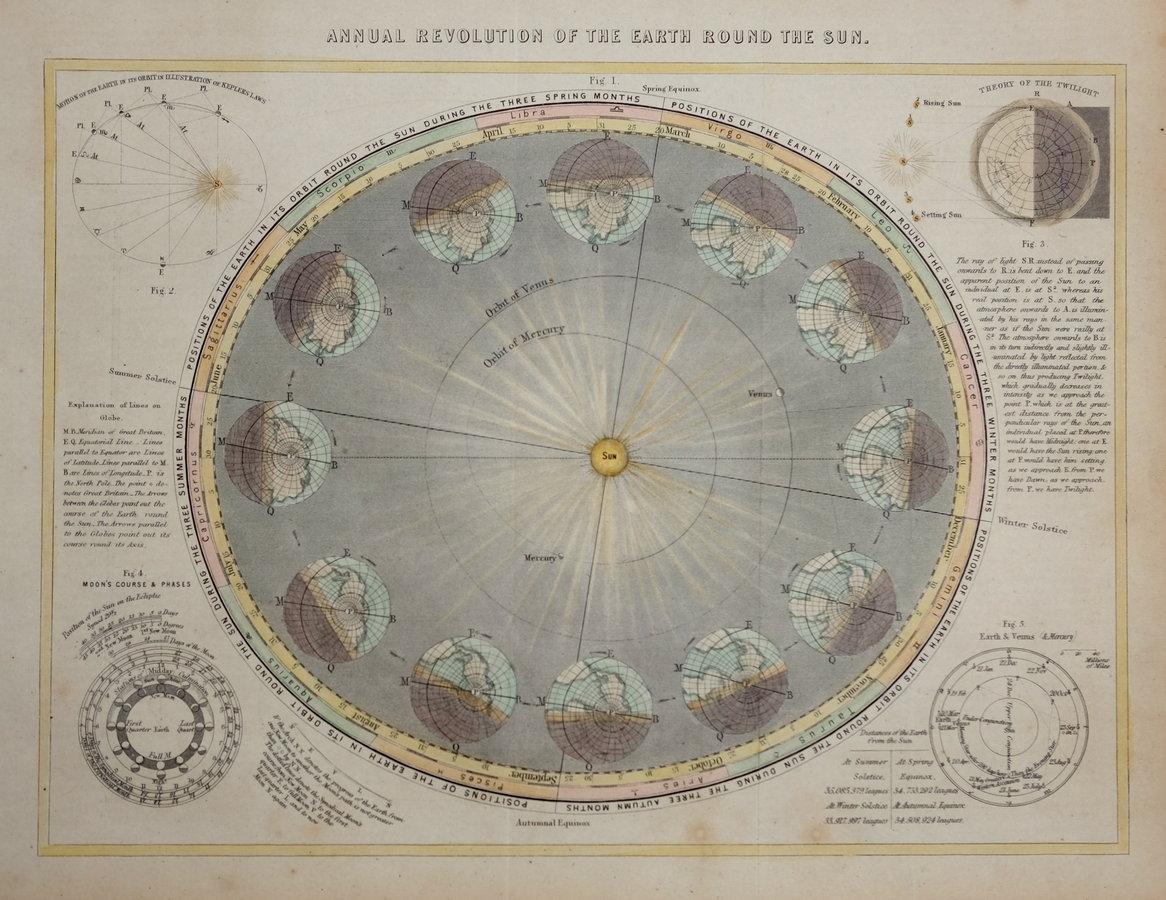 Earth's Orbit by Mackenzie.