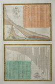 Charts of Mountains and Rivers
