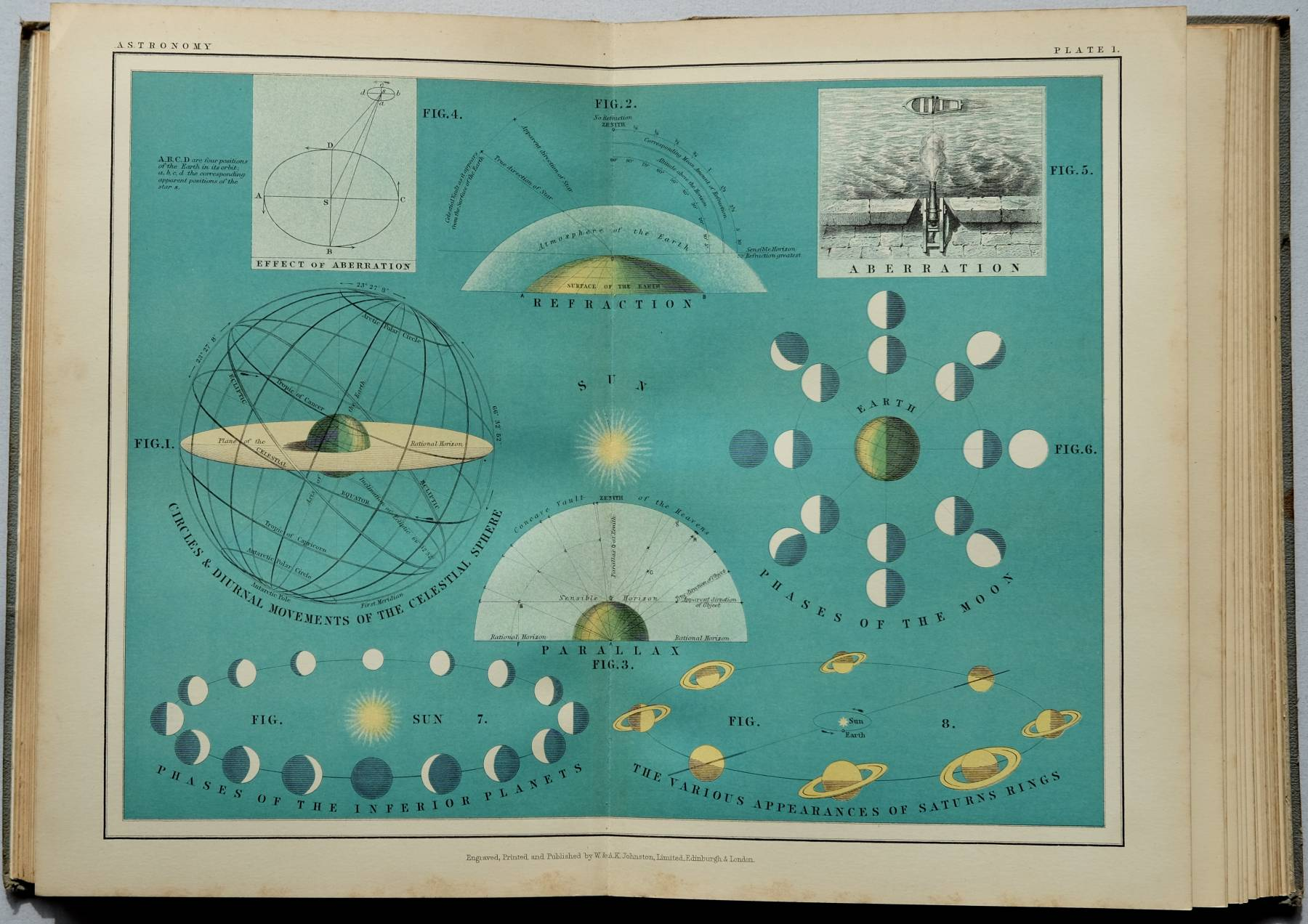 Atlas of Popular Astronomy