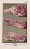 Butchery Pork